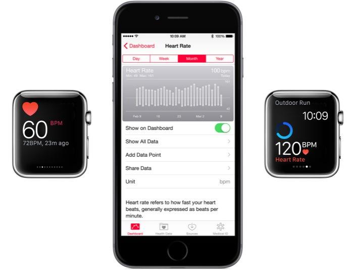 Apple-Watch_Salud