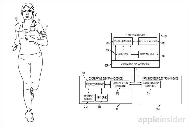 Apple_patente_salvavidas_