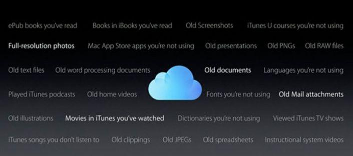 Apple_WWDC16_macOS-Sierra_icloud_