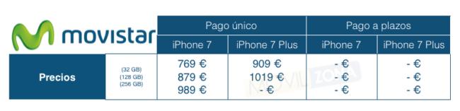 apple_iphone-7_precios_movistar_