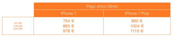 apple_iphone-7_precios_orange_