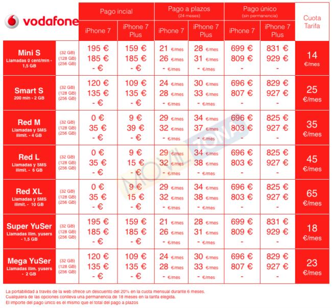 apple_iphone-7_precios_vodafone_