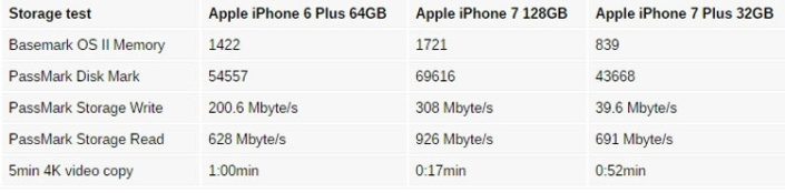 apple_iphone-7_iphone-7-plus_comparaciones_