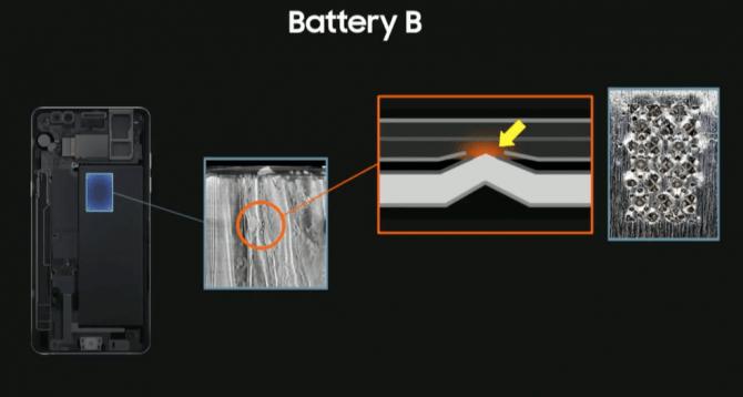 samsung_galaxy-note-7_baterias_
