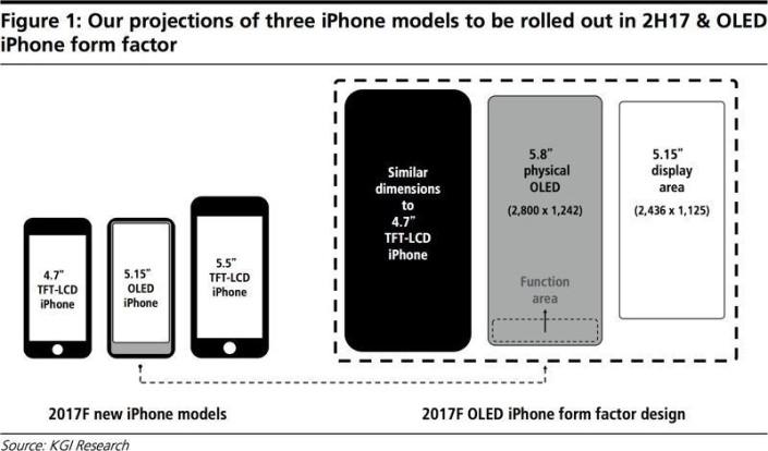 apple_patentes_iphone_area-de-funciones-dinamica_touch-bar_